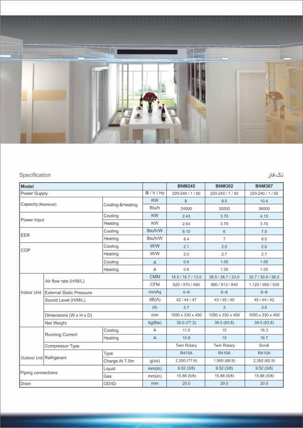 دستگاه های تک فاز از ظرفیت ۱۸۰۰۰ تا ۳۶۰۰۰ BTU